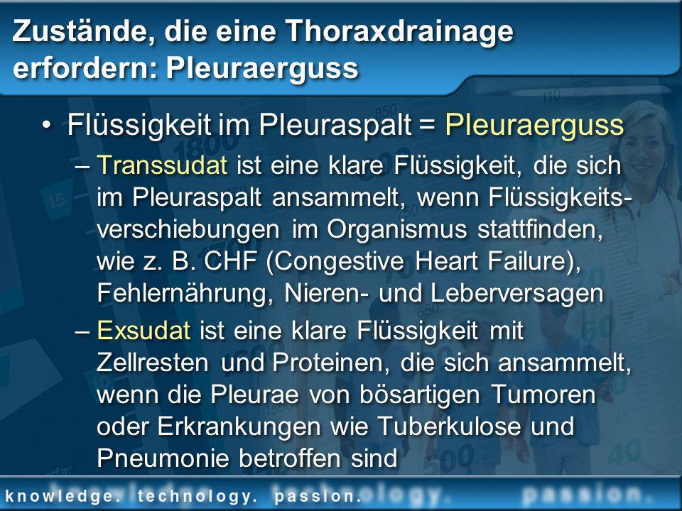 Zustände, die eine Thoraxdrainage erfordern: Pleuraerguss Flüssigkeit im Pleuraspalt = Pleuraerguss –Transsudat ist eine klare Flüssigkeit, die sich i