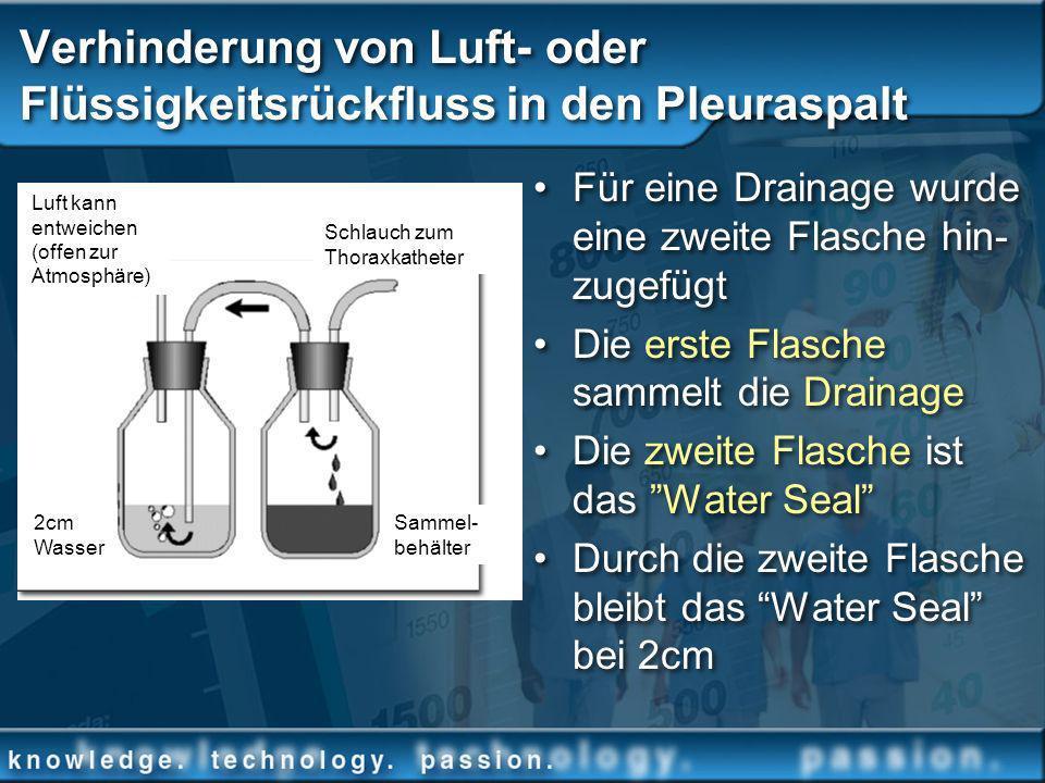 Verhinderung von Luft- oder Flüssigkeitsrückfluss in den Pleuraspalt Für eine Drainage wurde eine zweite Flasche hin- zugefügt Die erste Flasche samme