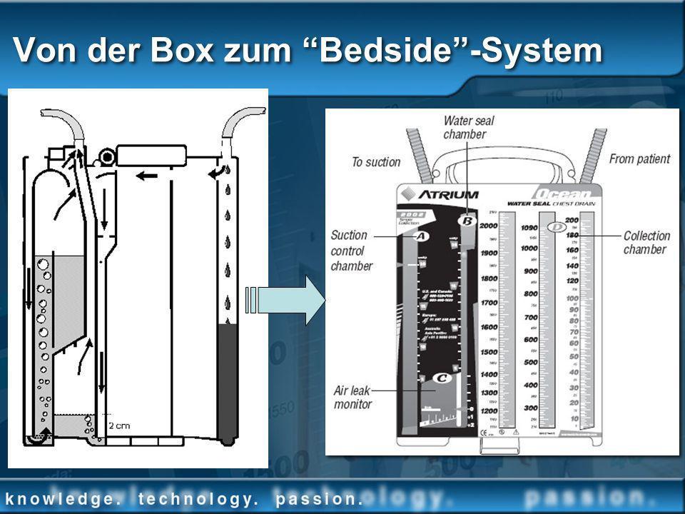 Von der Box zum Bedside-System