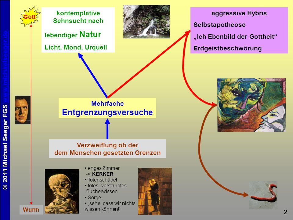 1 © 2011 Michael Seeger FGS www.michaelseeger.dewww.michaelseeger.de Goethe Faust: Gelehrtentragödie Nacht – Studierstube Fausts Erkenntnisversuche An