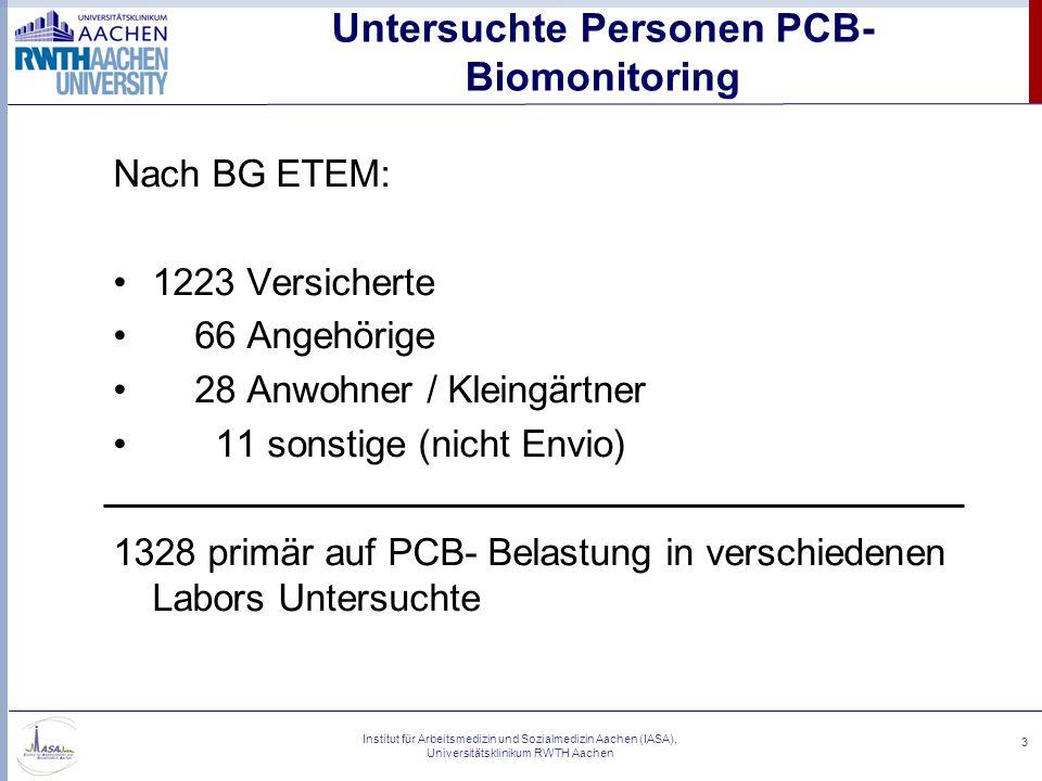Institut für Arbeitsmedizin und Sozialmedizin Aachen (IASA), Universitätsklinikum RWTH Aachen 3 Nach BG ETEM: 1223 Versicherte 66 Angehörige 28 Anwohn