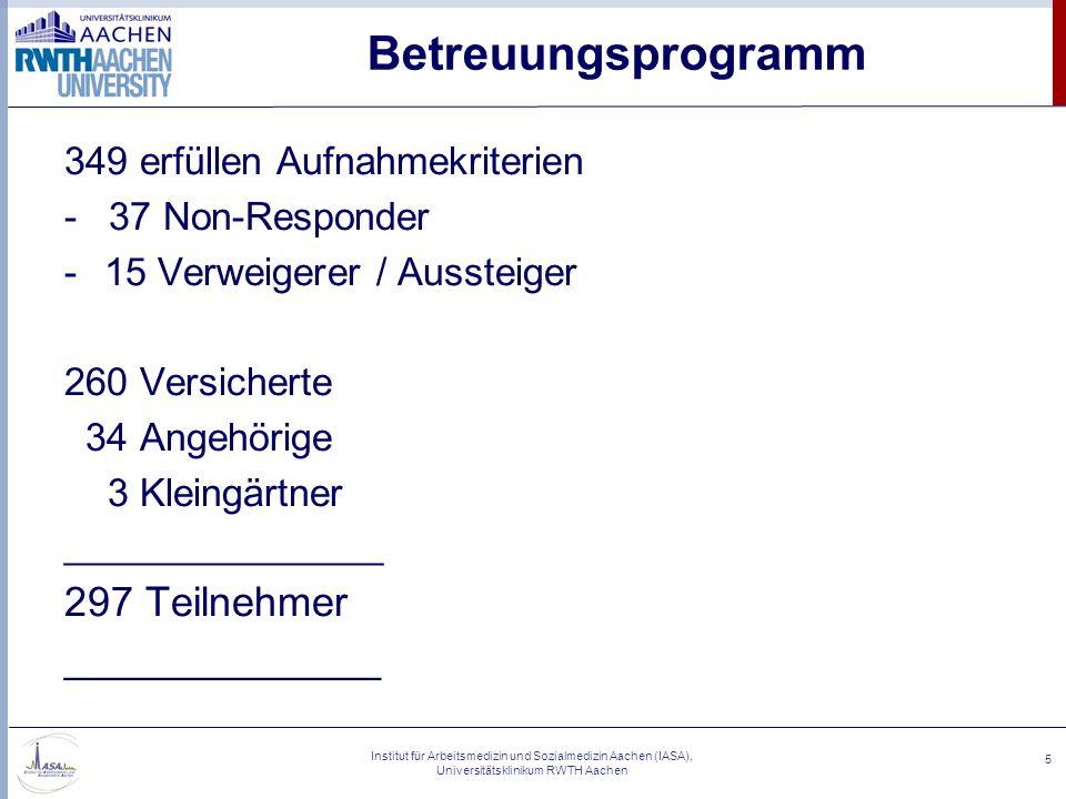 Institut für Arbeitsmedizin und Sozialmedizin Aachen (IASA), Universitätsklinikum RWTH Aachen 5 Betreuungsprogramm 349 erfüllen Aufnahmekriterien - 37