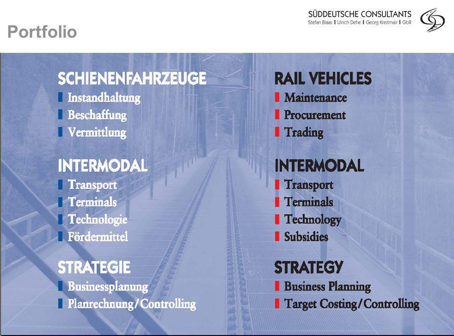 Division Personenverkehr Folie 2 Portfolio Ent- sorgung Be- trieb Be- schaffung Lebenszyklus Fahrzeug- beschaffung - Werkstatt - Instandhaltung - Inte