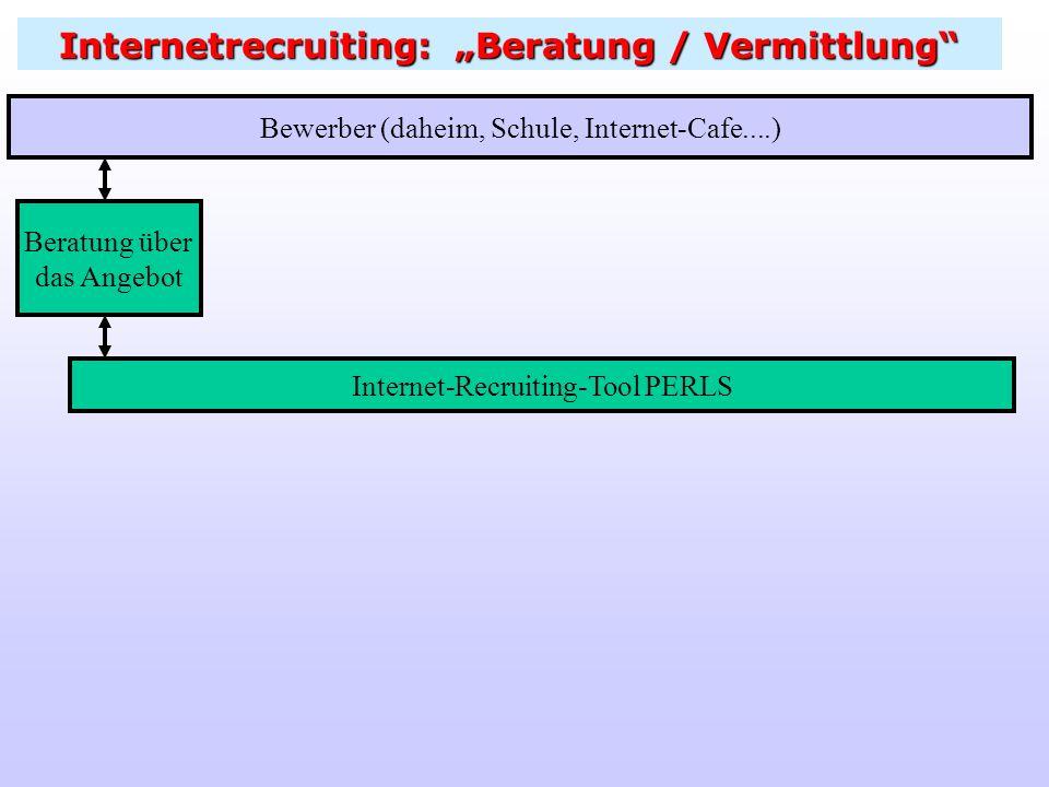 Screenings mit Potenzialeinschätzungsverfahren Beispiel: Vermittlungs-Datenbank für Beratungen zur Unterstützung der Personalsuche von Betrieben
