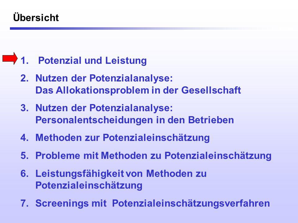 Verfahren Validität allein Verf.+ Test Intelligenztest 0,51 + Assessment-Center (Verhaltensteile) 0,37 0,53 + Einstellungsgespräch, normal 0,38 0,55 + Persönlichkeit / Arbeitshaltung (Tests) 0,31 0,60 + Einstellungsgespräch, strukturiert 0,51 0,63 + Arbeitsproben 0,54 0,63 Quelle: Schmidt und Hunter 1998