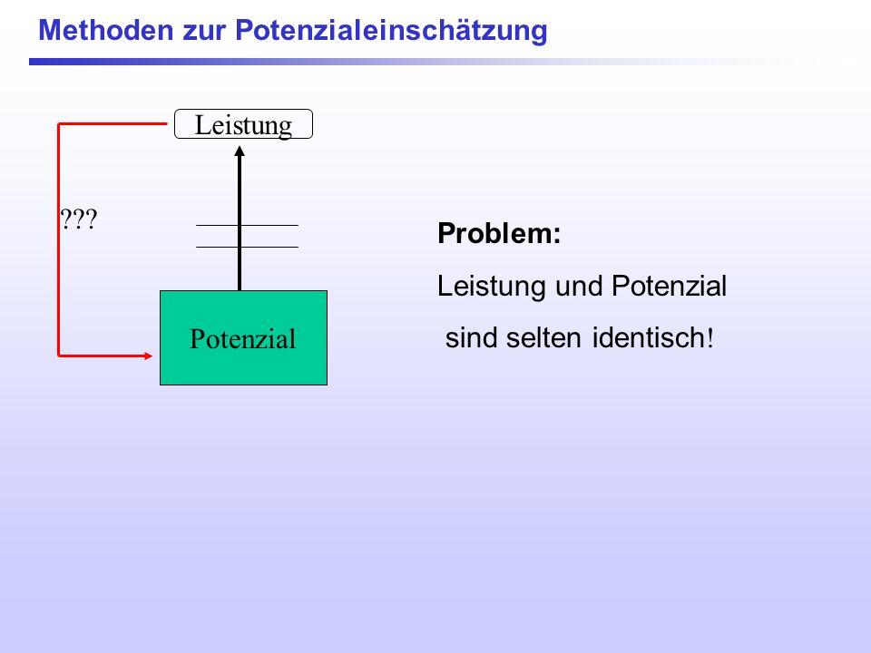 Methoden zur Potenzialeinschätzung Einschätzungsmöglichkeiten: Potenzial a)Rückschluss von der gezeigten Leistung (z.B.: Wer gut ist, hat auch hohes P