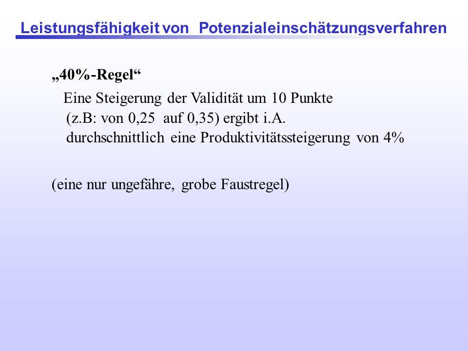 Verfahren Validität allein Verf.+ Test Intelligenztest 0,51 + Assessment-Center (Verhaltensteile) 0,37 0,53 + Einstellungsgespräch, normal 0,38 0,55 +
