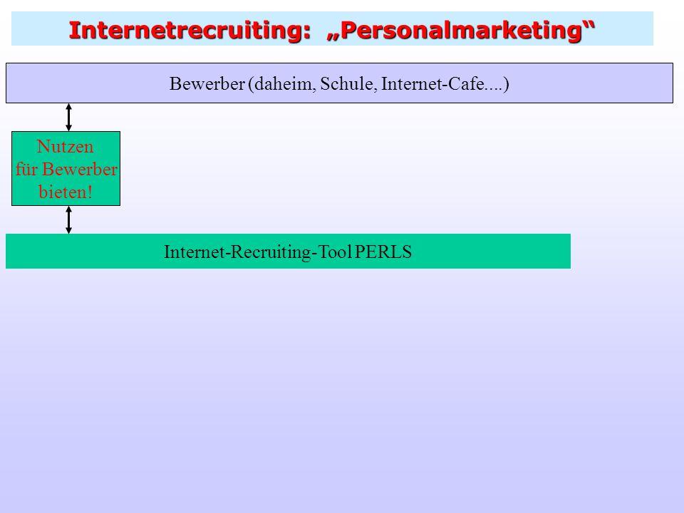 Screenings mit Potenzialeinschätzungsverfahren Technische Durchführung Beispiel: Personalsuche und Auswahl für größere Betriebe (oder Netzwerke von KM