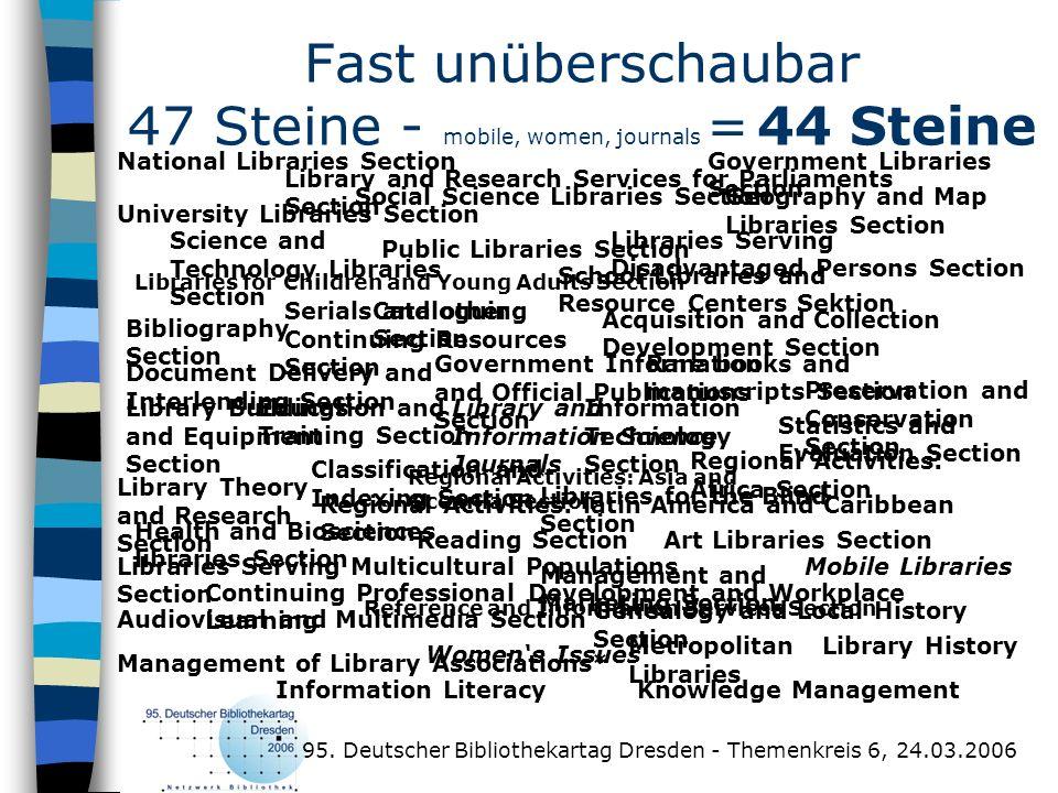 Fast unüberschaubar 47 Steine - mobile, women, journals = 44 Steine 95. Deutscher Bibliothekartag Dresden - Themenkreis 6, 24.03.2006 National Librari