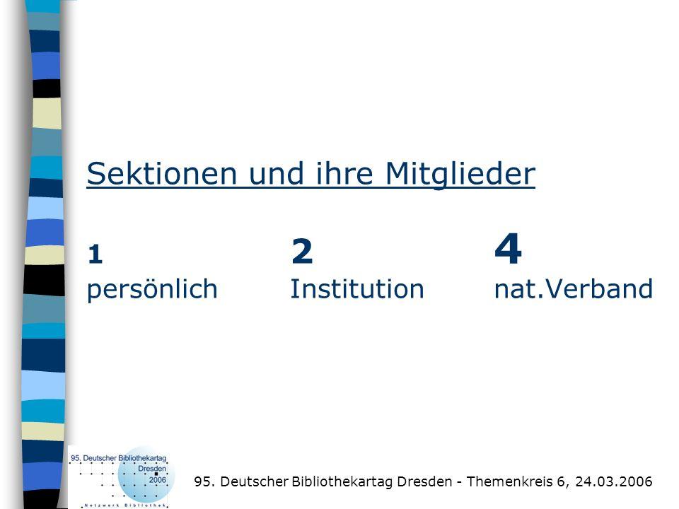 Sektionen und ihre Mitglieder 1 2 4 persönlichInstitutionnat.Verband 95. Deutscher Bibliothekartag Dresden - Themenkreis 6, 24.03.2006