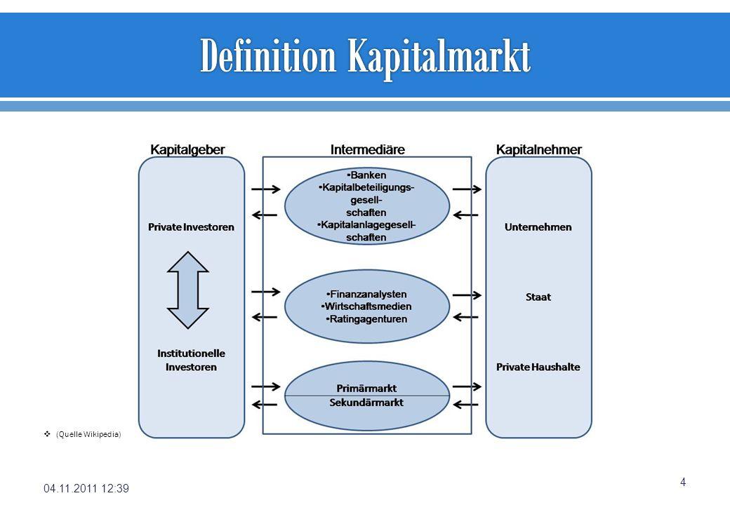 Hauptsegmente sind Primärmarkt und den Sekundärmarkt.
