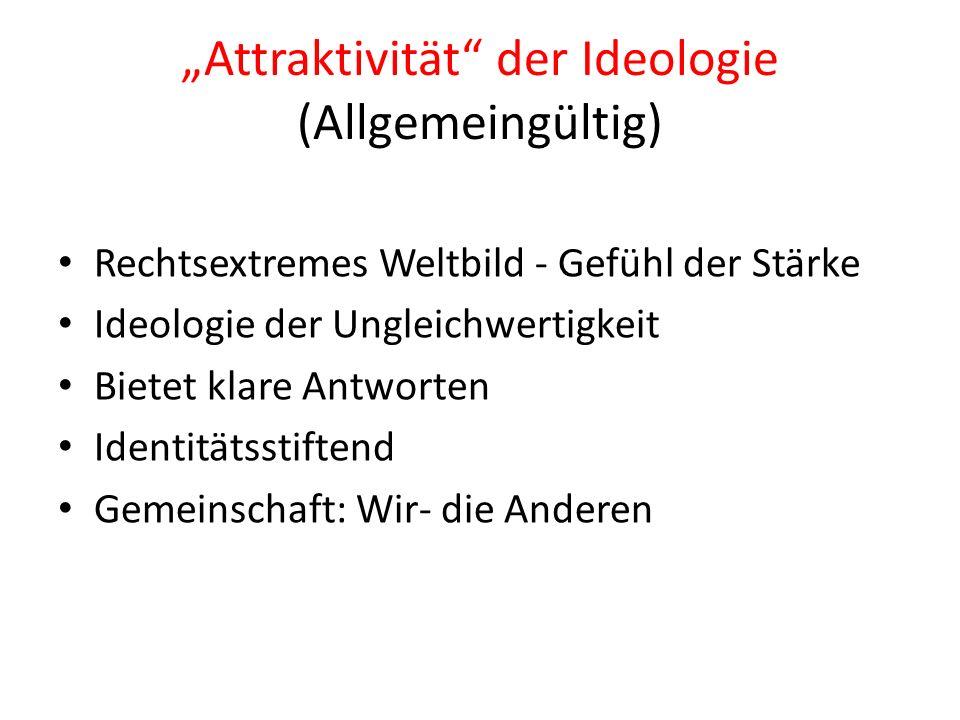 Attraktivität der Ideologie (Allgemeingültig) Rechtsextremes Weltbild - Gefühl der Stärke Ideologie der Ungleichwertigkeit Bietet klare Antworten Iden