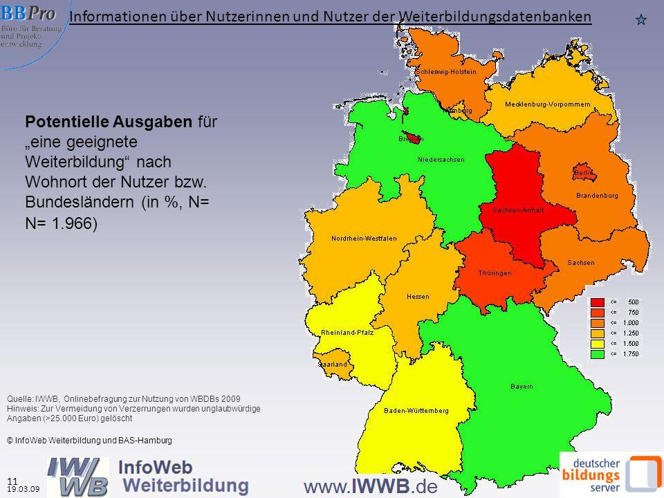 Potentielle Ausgaben für eine geeignete Weiterbildung nach Wohnort der Nutzer bzw. Bundesländern (in %, N= N= 1.966) © InfoWeb Weiterbildung und BAS-H