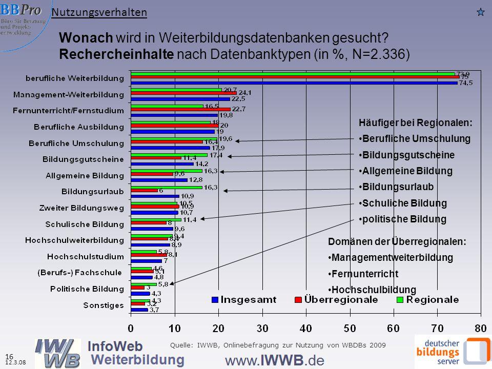 16 12.3.08 Wonach wird in Weiterbildungsdatenbanken gesucht? Rechercheinhalte nach Datenbanktypen (in %, N=2.336) Domänen der Überregionalen: Manageme