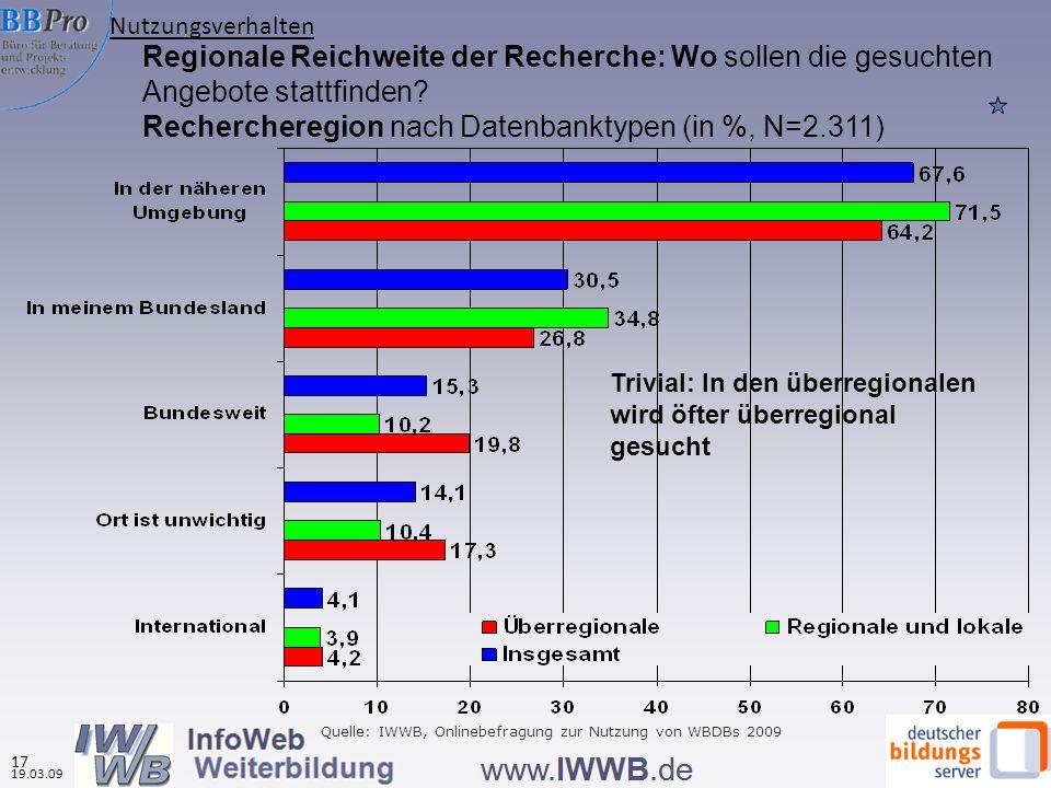Regionale Reichweite der Recherche: Wo sollen die gesuchten Angebote stattfinden? Rechercheregion nach Datenbanktypen (in %, N=2.311) Quelle: IWWB, On