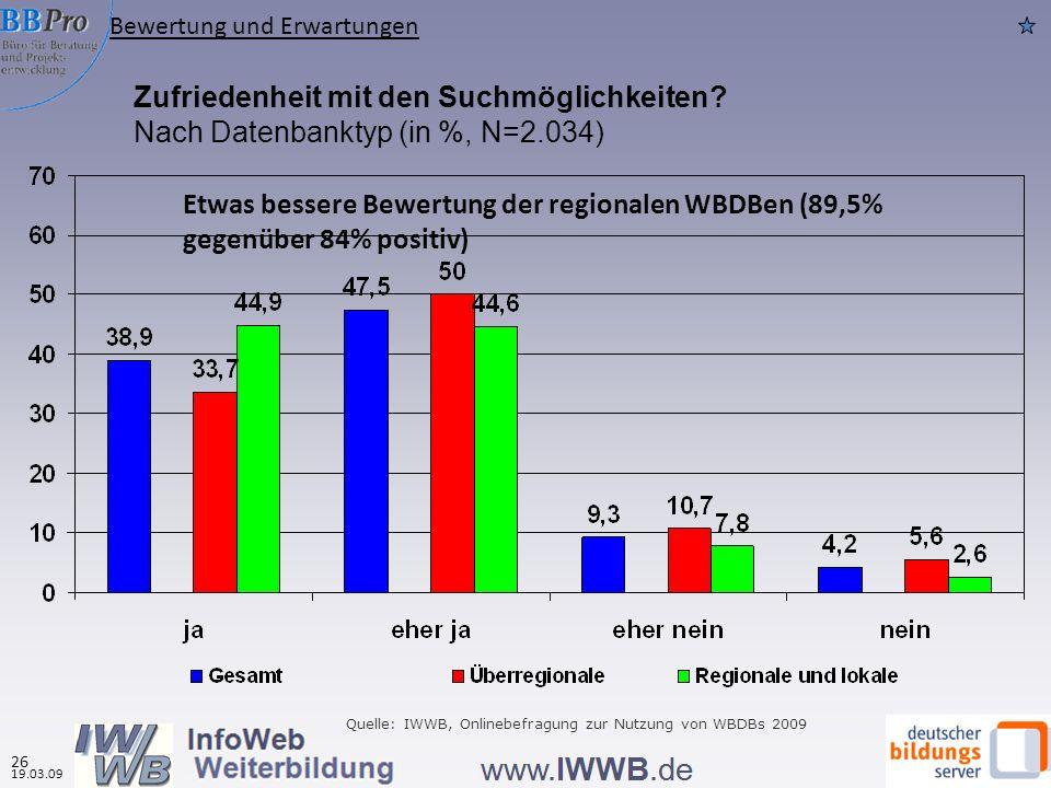 Zufriedenheit mit den Suchmöglichkeiten? Nach Datenbanktyp (in %, N=2.034) Quelle: IWWB, Onlinebefragung zur Nutzung von WBDBs 2009 Bewertung und Erwa