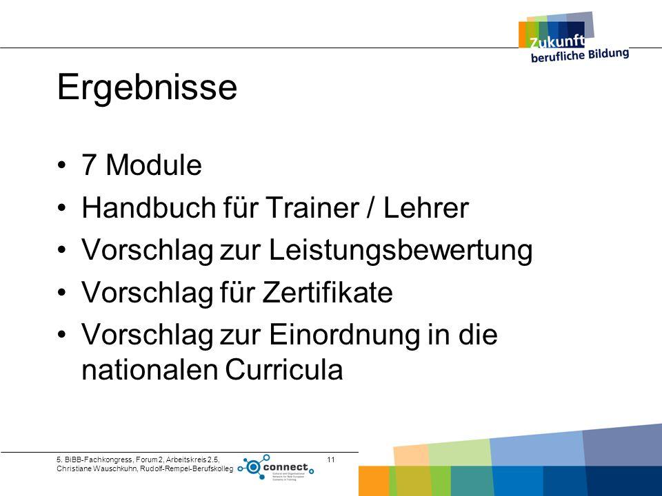 5. BiBB-Fachkongress, Forum 2, Arbeitskreis 2.5, Christiane Wauschkuhn, Rudolf-Rempel-Berufskolleg 11 Ergebnisse 7 Module Handbuch für Trainer / Lehre