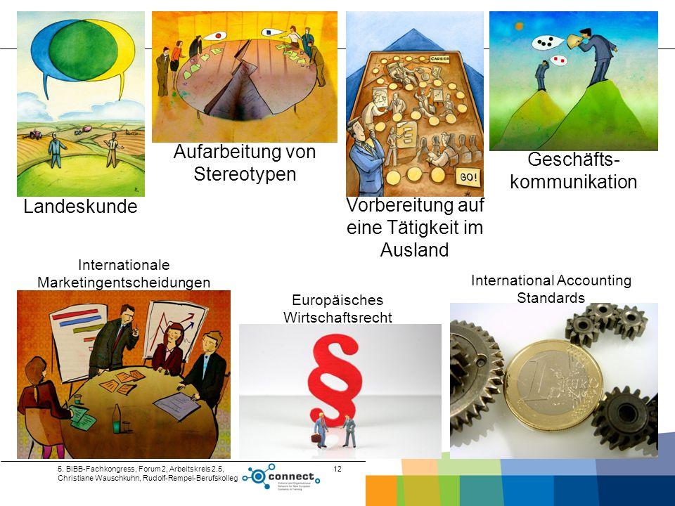 5. BiBB-Fachkongress, Forum 2, Arbeitskreis 2.5, Christiane Wauschkuhn, Rudolf-Rempel-Berufskolleg 12 Landeskunde Aufarbeitung von Stereotypen Vorbere