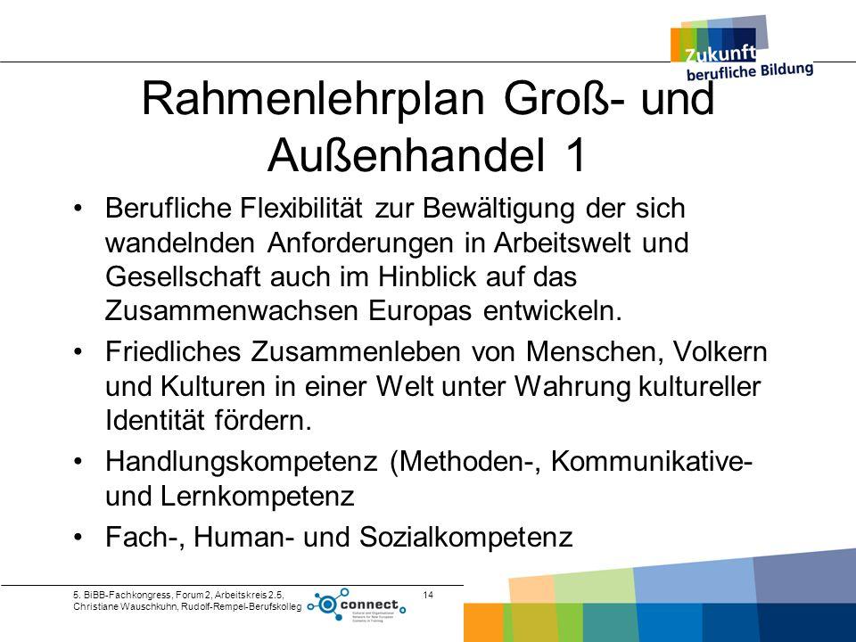 5. BiBB-Fachkongress, Forum 2, Arbeitskreis 2.5, Christiane Wauschkuhn, Rudolf-Rempel-Berufskolleg 14 Rahmenlehrplan Groß- und Außenhandel 1 Beruflich