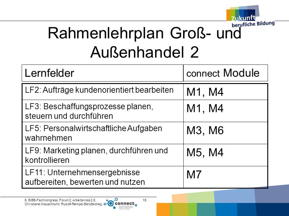 5. BiBB-Fachkongress, Forum 2, Arbeitskreis 2.5, Christiane Wauschkuhn, Rudolf-Rempel-Berufskolleg 15 Rahmenlehrplan Groß- und Außenhandel 2 LF2: Auft