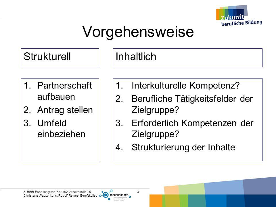 5. BiBB-Fachkongress, Forum 2, Arbeitskreis 2.5, Christiane Wauschkuhn, Rudolf-Rempel-Berufskolleg 3 Vorgehensweise 1.Partnerschaft aufbauen 2.Antrag