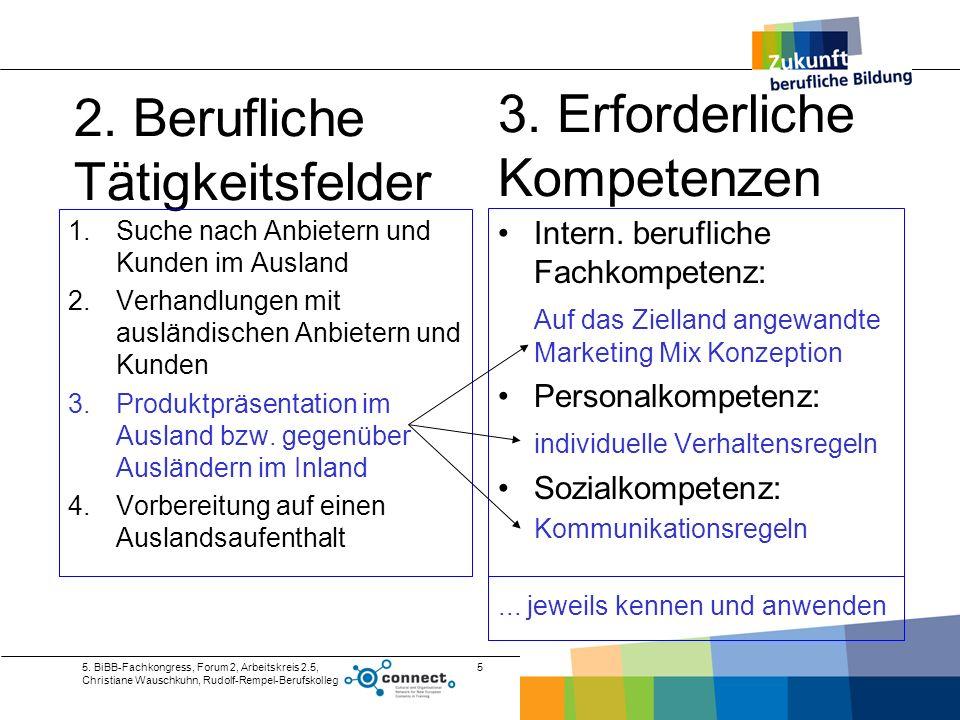 5. BiBB-Fachkongress, Forum 2, Arbeitskreis 2.5, Christiane Wauschkuhn, Rudolf-Rempel-Berufskolleg 5 2. Berufliche Tätigkeitsfelder Intern. berufliche