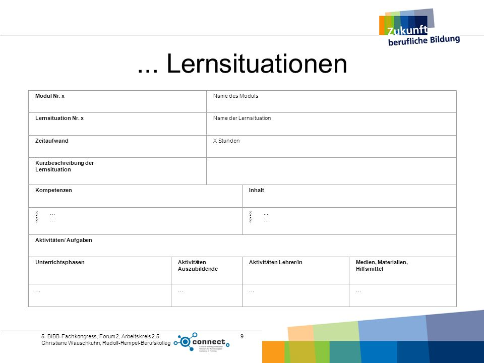 5. BiBB-Fachkongress, Forum 2, Arbeitskreis 2.5, Christiane Wauschkuhn, Rudolf-Rempel-Berufskolleg 9... Lernsituationen Modul Nr. xName des Moduls Ler