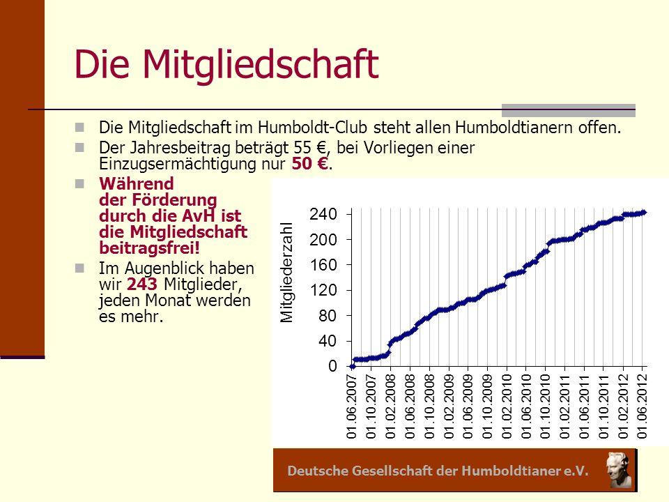 Deutsche Gesellschaft der Humboldtianer e.V. Die Mitgliedschaft Die Mitgliedschaft im Humboldt-Club steht allen Humboldtianern offen. Der Jahresbeitra