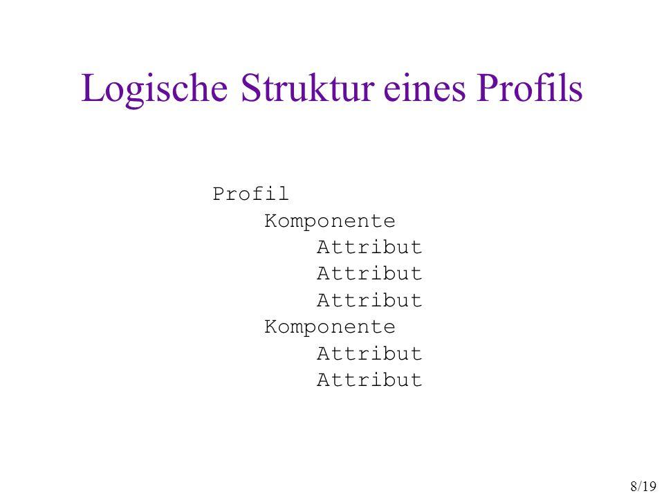 9/19 Beispiel-Profil (1) <rdf:RDF xmlns:rdf= http://www.w3.org/1999/02/22-rdf-syntax-ns# xmlns:ccpp= http://www.w3.org/2002/11/08-ccpp-schema# xmlns:prf= http://www.wapforum.org/profiles/UAPROF/ccppschema# > PPC 320x200...