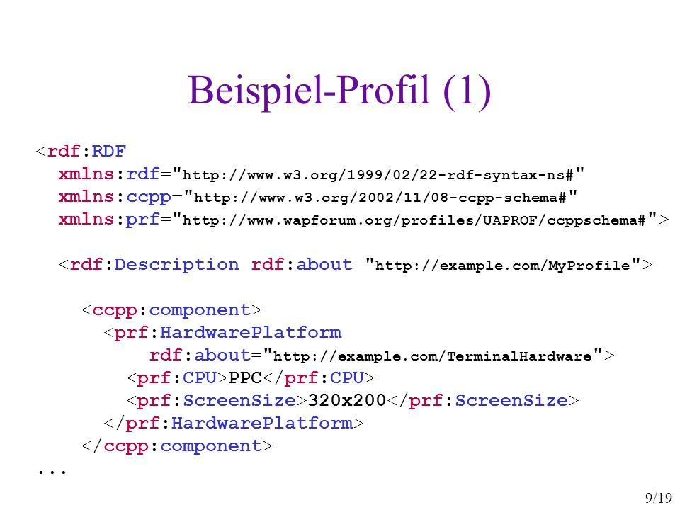 9/19 Beispiel-Profil (1) <rdf:RDF xmlns:rdf=