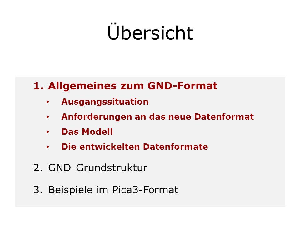 Allgemeines zum GND-Format SWD-FormatGKD-Format DMA-EST- Format PND-Format GND- Format Ausgangssituation: Vier unterschiedliche Normdatenformate Ziel: Ein einheitliches Normdatenformat