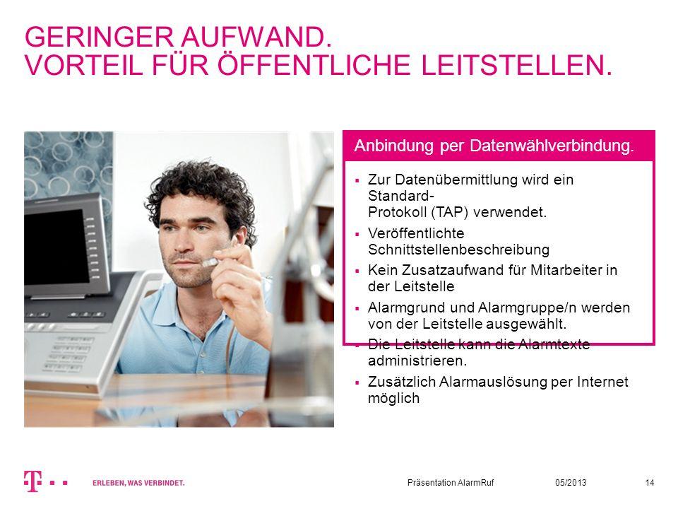 05/2013Präsentation AlarmRuf14 GERINGER AUFWAND. VORTEIL FÜR ÖFFENTLICHE LEITSTELLEN. Zur Datenübermittlung wird ein Standard- Protokoll (TAP) verwend