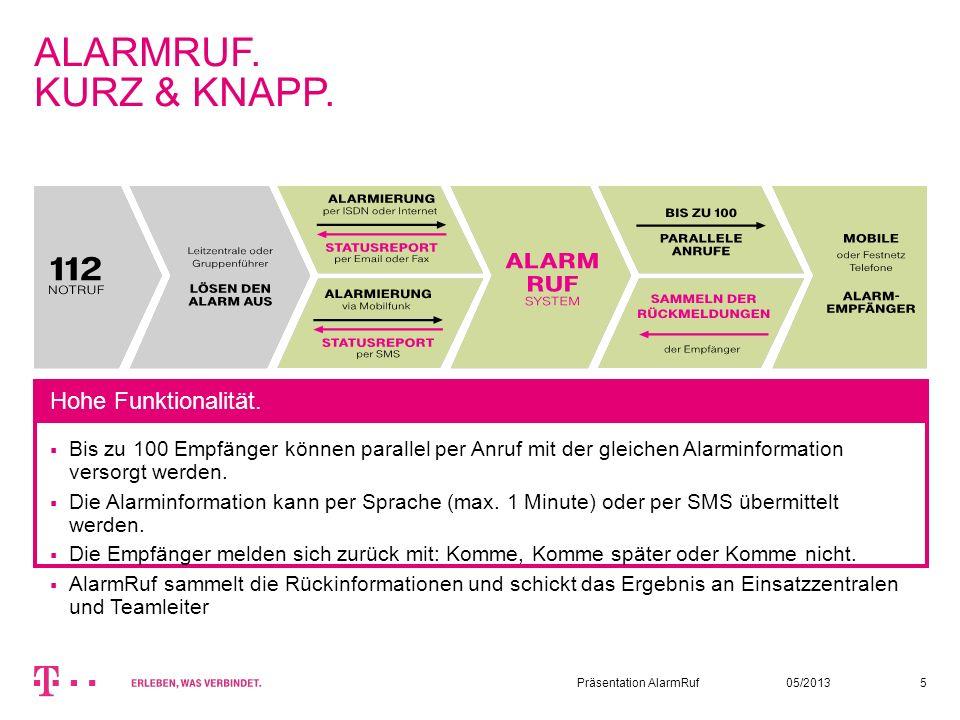 05/2013Präsentation AlarmRuf5 ALARMRUF. KURZ & KNAPP. Bis zu 100 Empfänger können parallel per Anruf mit der gleichen Alarminformation versorgt werden