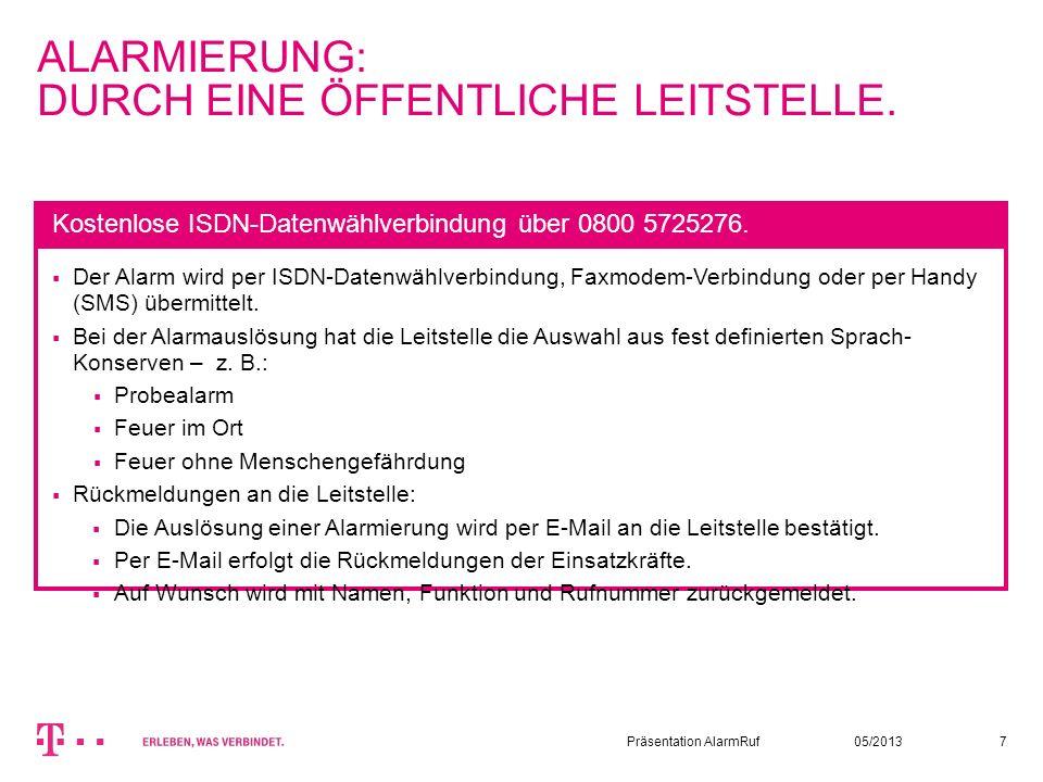 05/2013Präsentation AlarmRuf7 ALARMIERUNG: DURCH EINE ÖFFENTLICHE LEITSTELLE. Der Alarm wird per ISDN-Datenwählverbindung, Faxmodem-Verbindung oder pe