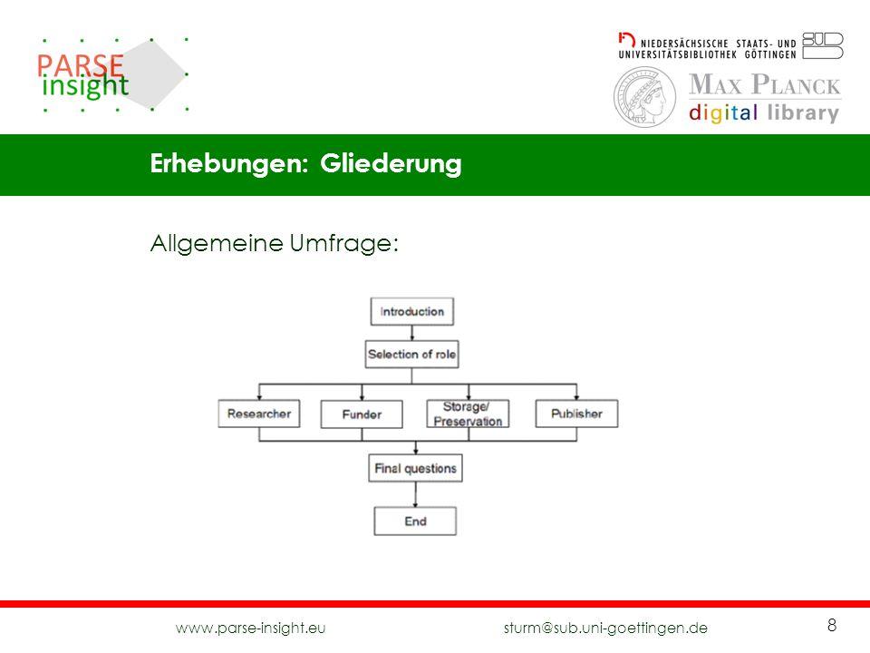 www.parse-insight.eu sturm@sub.uni-goettingen.de 8 Erhebungen: Gliederung Allgemeine Umfrage: