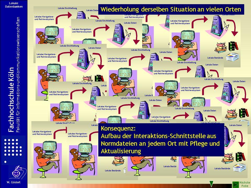 Wiederholung derselben Situation an vielen Orten Fachhochschule Köln Fachbereich Informationswissenschaft W. Gödert Fachhochschule Köln Fachbereich In