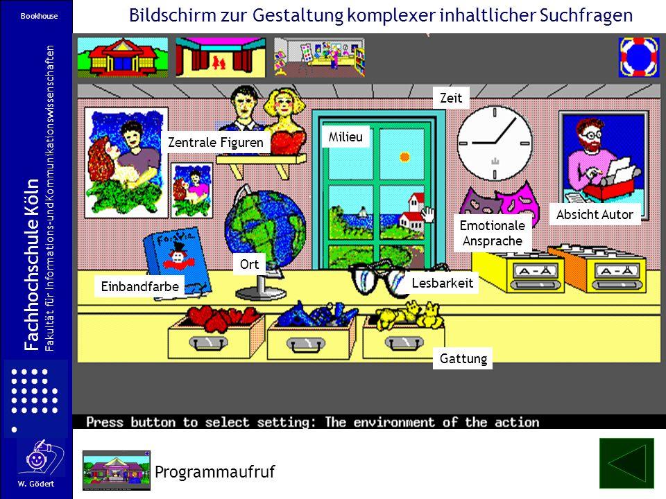 Fachhochschule Köln Fakultät für Informations-und Kommunikationswissenschaften W. Gödert Bookhouse Bildschirm zur Gestaltung komplexer inhaltlicher Su