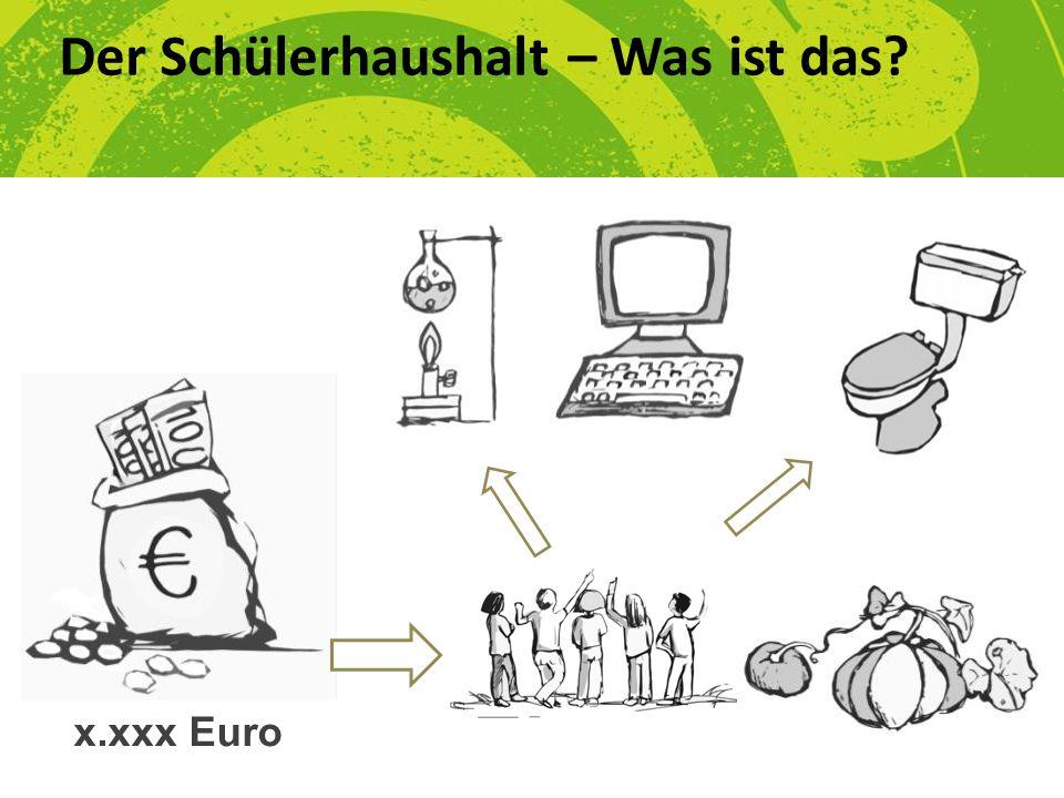 Der Schülerhaushalt – Was ist das? x.xxx Euro