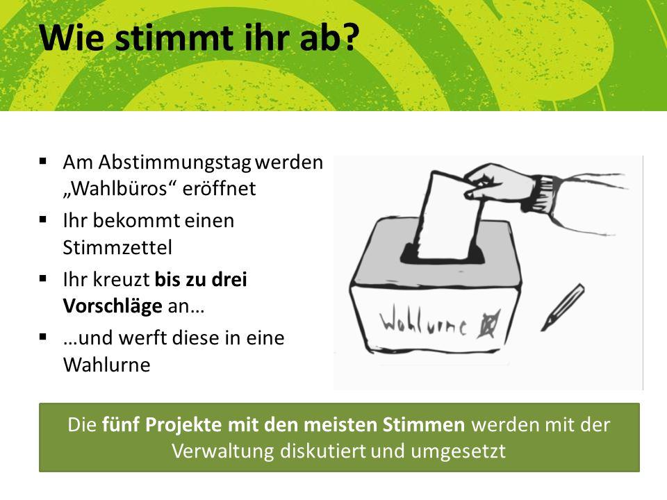 Wie stimmt ihr ab? Am Abstimmungstag werden Wahlbüros eröffnet Ihr bekommt einen Stimmzettel Ihr kreuzt bis zu drei Vorschläge an… …und werft diese in