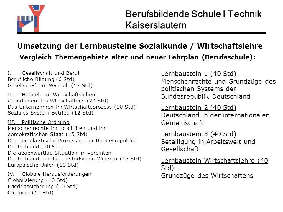 Umsetzung der Lernbausteine Sozialkunde / Wirtschaftslehre Vergleich Themengebiete alter und neuer Lehrplan (Berufsschule): Berufsbildende Schule I Te