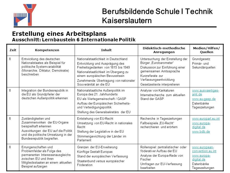 Berufsbildende Schule I Technik Kaiserslautern Erstellung eines Arbeitsplans Ausschnitt: Lernbaustein 6 Internationale Politik ZeitKompetenzenInhalt D