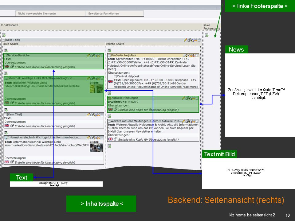 10 kiz home be seitensicht 2 > linke Footerspalte < > Inhaltsspalte < Text Text mit Bild News Backend: Seitenansicht (rechts)
