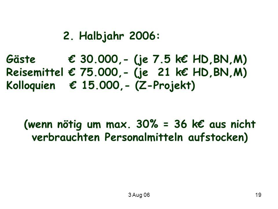 3 Aug 0619 2. Halbjahr 2006: Gäste 30.000,- (je 7.5 k HD,BN,M) Reisemittel 75.000,- (je 21 k HD,BN,M) Kolloquien 15.000,- (Z-Projekt) (wenn nötig um m