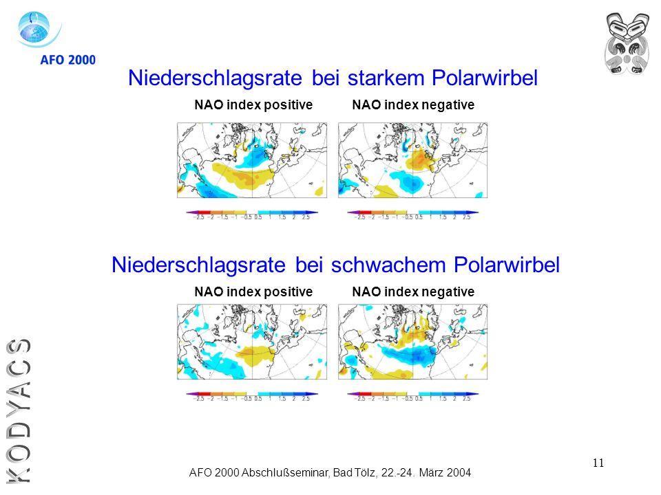 11 AFO 2000 Abschlußseminar, Bad Tölz, 22.-24. März 2004 NAO index positiveNAO index negative NAO index positive Niederschlagsrate bei starkem Polarwi