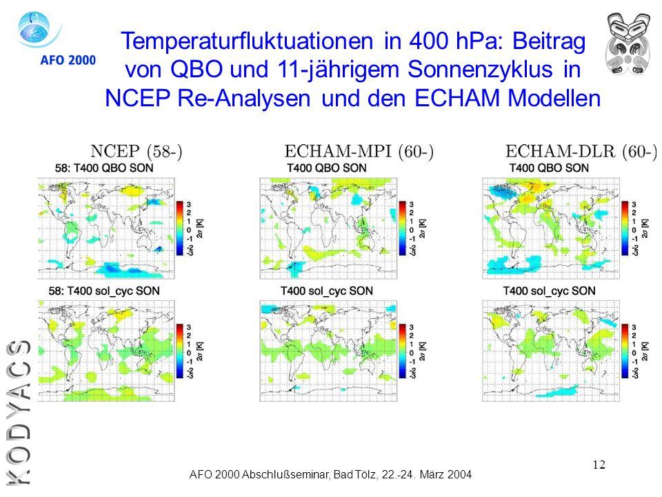 12 AFO 2000 Abschlußseminar, Bad Tölz, 22.-24. März 2004 Temperaturfluktuationen in 400 hPa: Beitrag von QBO und 11-jährigem Sonnenzyklus in NCEP Re-A