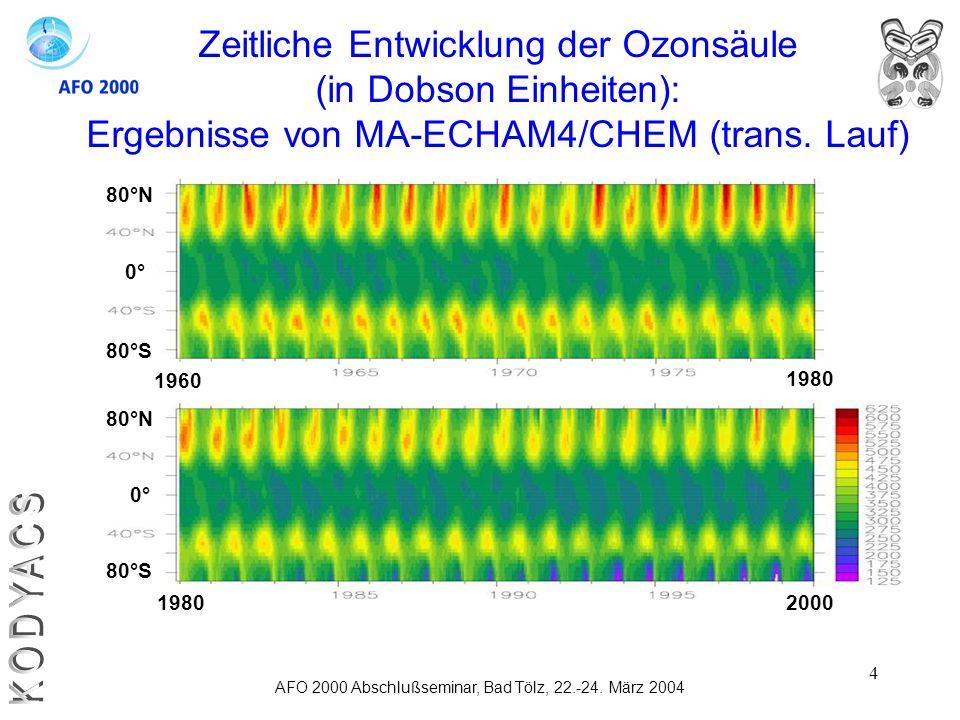 4 Zeitliche Entwicklung der Ozonsäule (in Dobson Einheiten): Ergebnisse von MA-ECHAM4/CHEM (trans. Lauf) 1960 1980 2000 80°N 80°S 0°