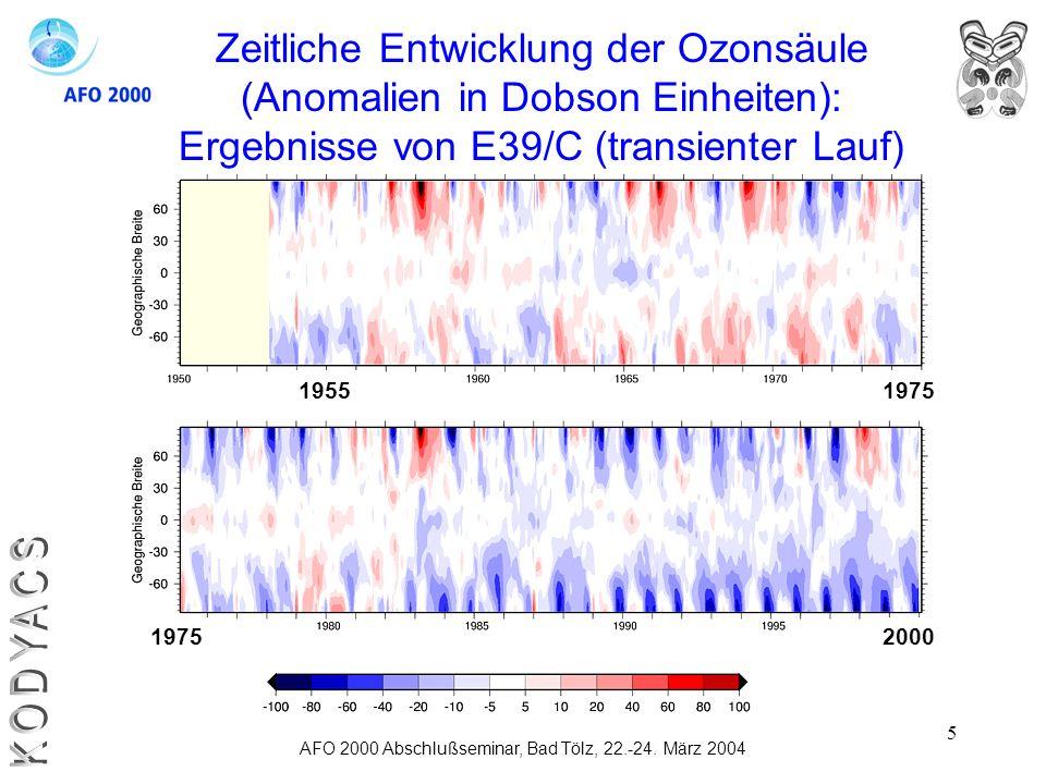 5 AFO 2000 Abschlußseminar, Bad Tölz, 22.-24. März 2004 19551975 2000 Zeitliche Entwicklung der Ozonsäule (Anomalien in Dobson Einheiten): Ergebnisse