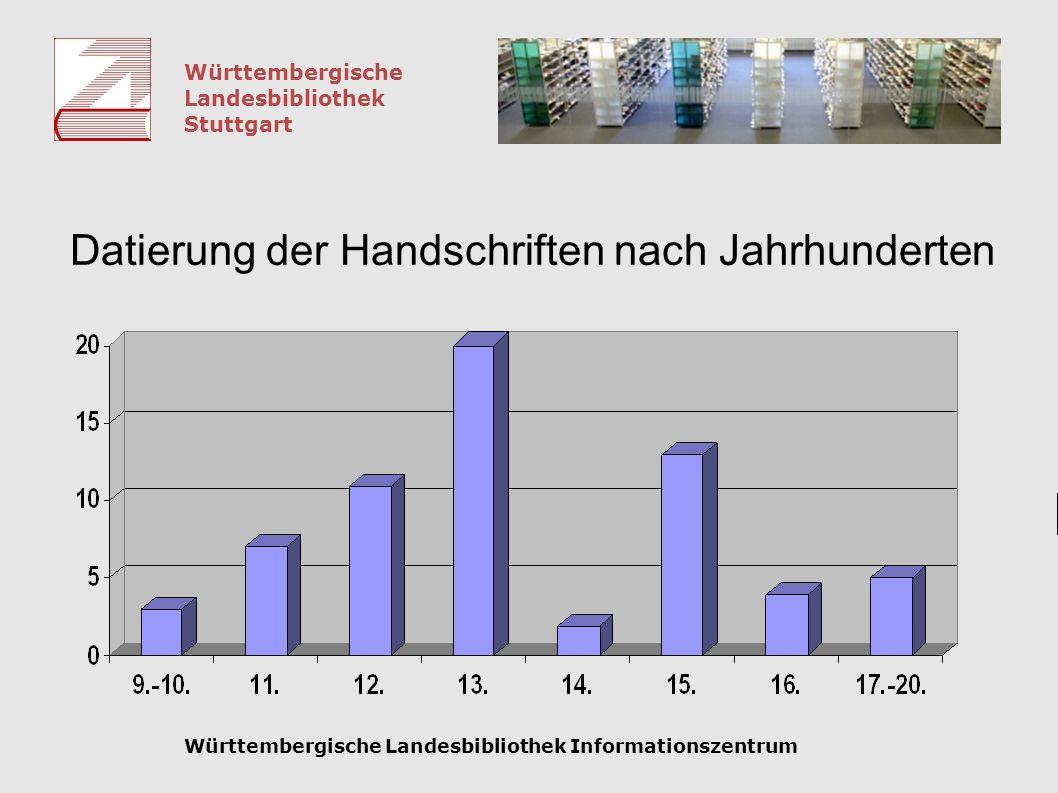 Württembergische Landesbibliothek Stuttgart Württembergische Landesbibliothek Informationszentrum Datierung der Handschriften nach Jahrhunderten