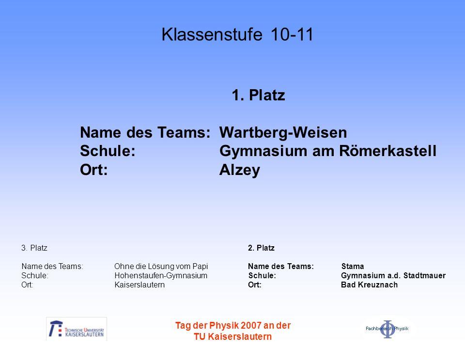 Tag der Physik 2007 an der TU Kaiserslautern 1.Platz Name des Teams: Wartberg-Weisen Schule: Gymnasium am Römerkastell Ort: Alzey 2. Platz Name des Te