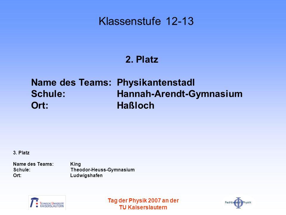 Tag der Physik 2007 an der TU Kaiserslautern 2. Platz Name des Teams: Physikantenstadl Schule: Hannah-Arendt-Gymnasium Ort: Haßloch 3. Platz Name des